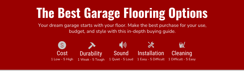 The Best Garage Flooring Chart