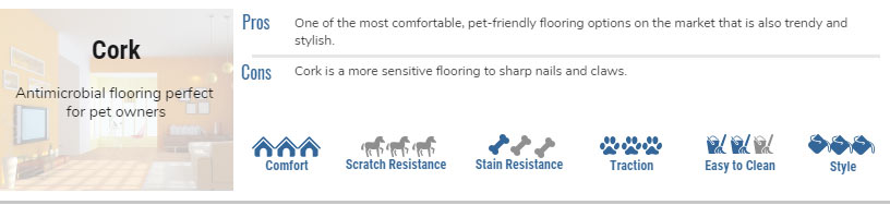 Pet Friendly Flooring Buying Guide: Cork