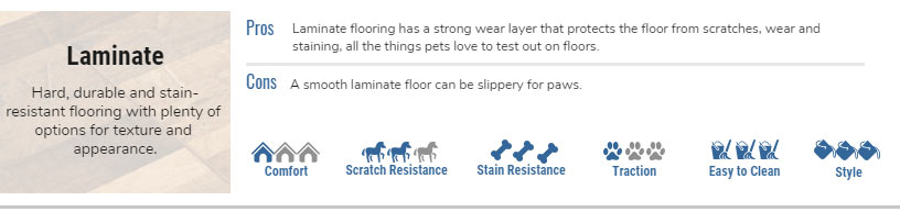 Pet Friendly Flooring Buying Guide: Laminate Flooring