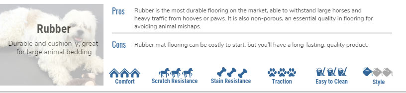 Pet Friendly Flooring Buying Guide: Rubber Flooring