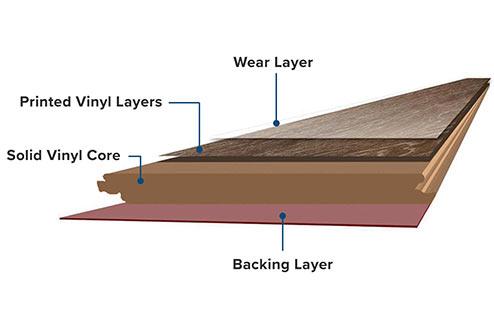 Vinyl plank layers