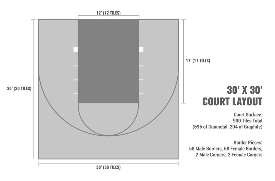 Indoor Basketball Court Kits