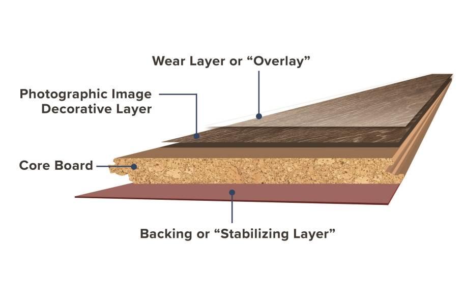 12mm Woodhaven WaterResist Laminate