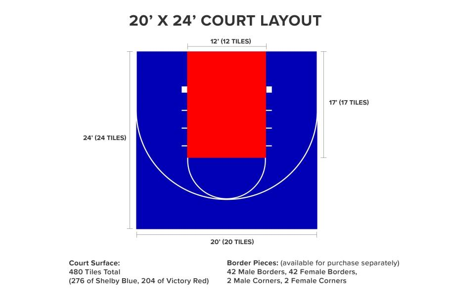 Outdoor Basketball Court Kits - Evergreen