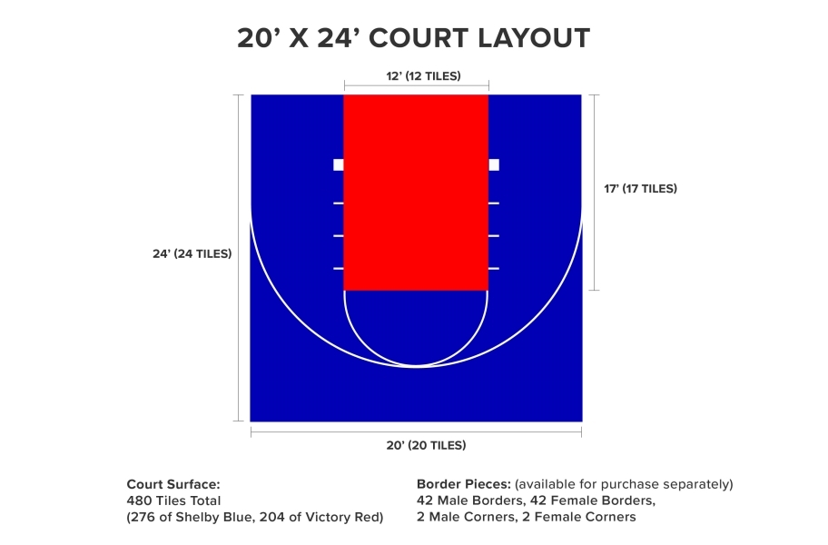 Outdoor Basketball Court Kits