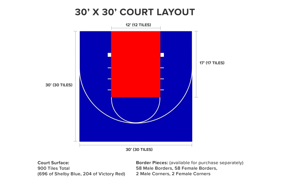 Outdoor Basketball Court Kits - Green