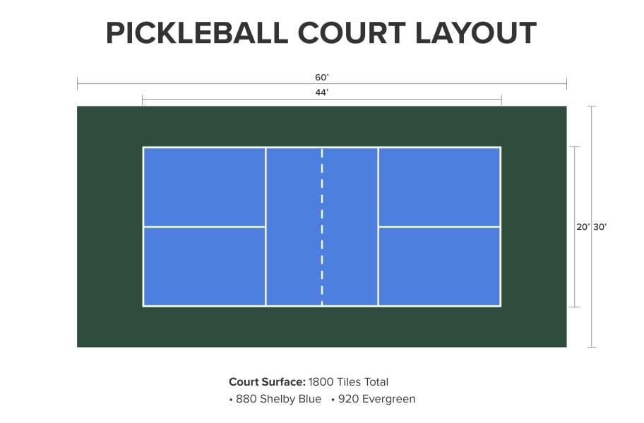 Pickleball Court Kit