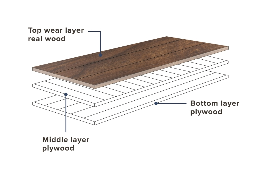 Shoreline Hickory Engineered Hardwood