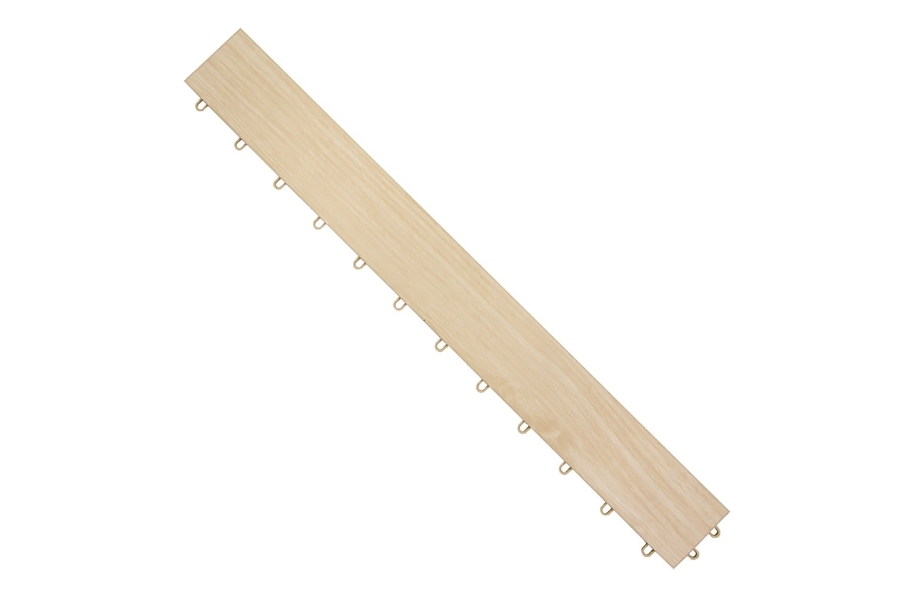 ProGym Planks