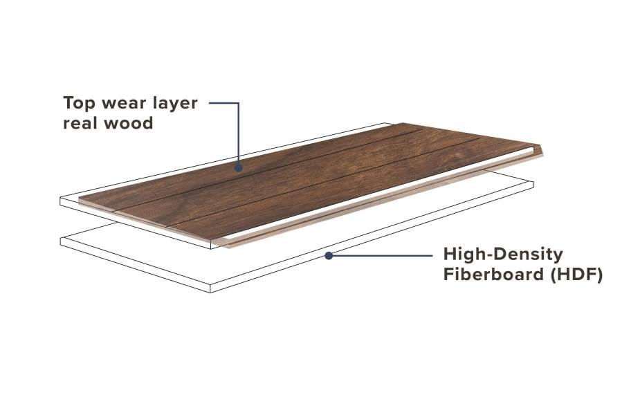 Shaw Cornerstone Oak Engineered Wood