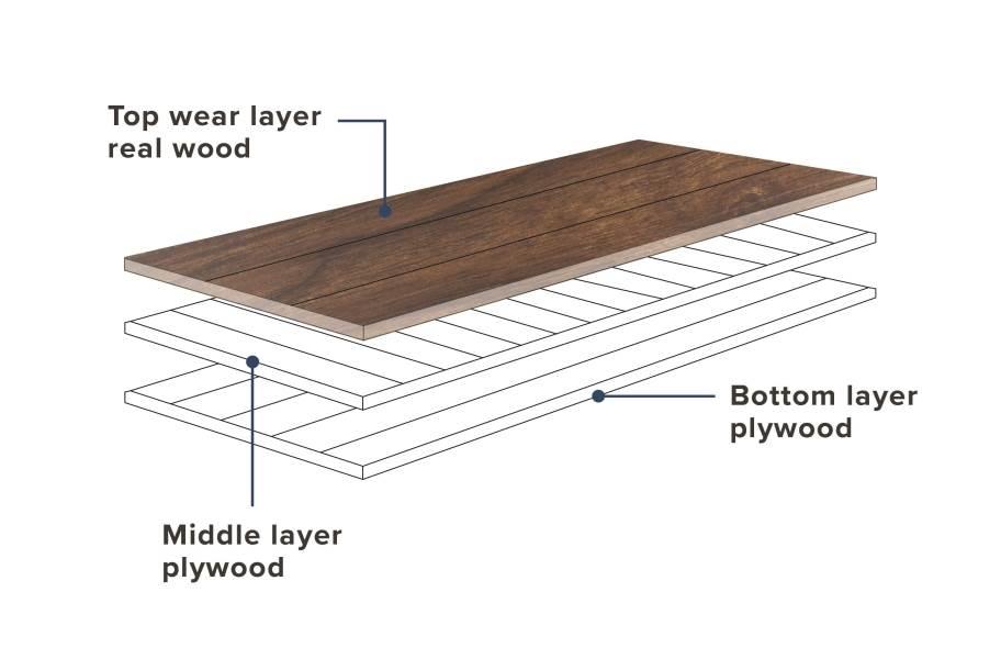 Johnson Hardwood Toscana Maple Engineered Wood