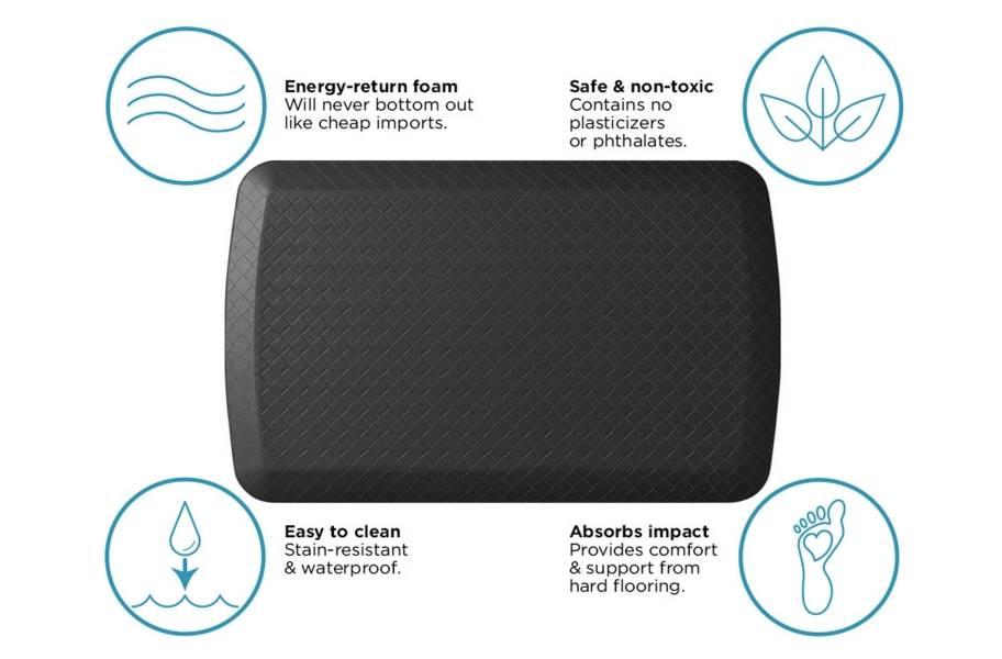 GelPro Basics Anti-Fatigue Kitchen Mat