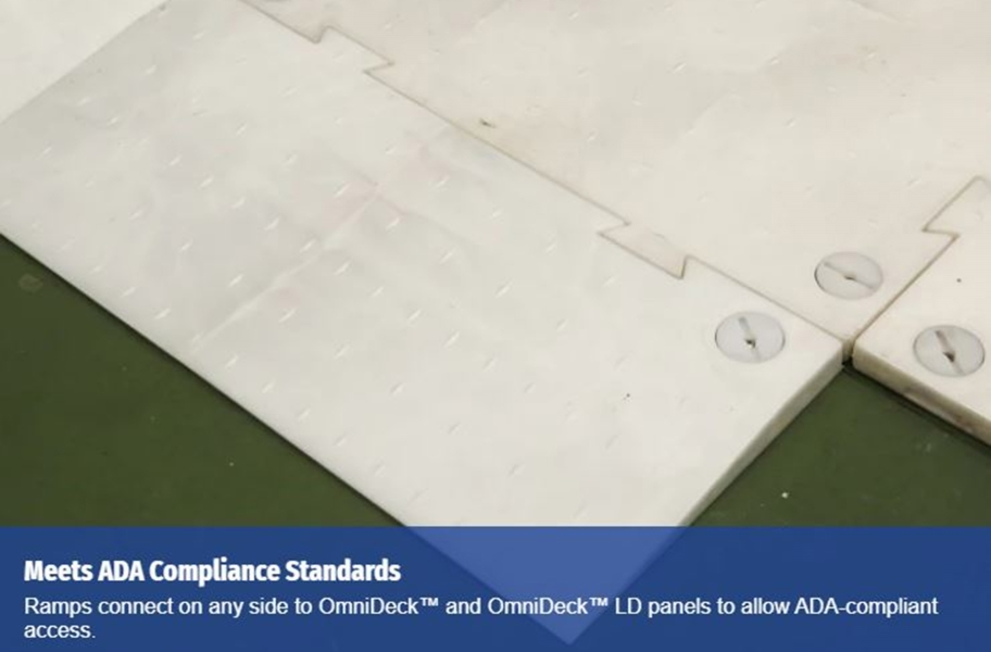 OmniDeck™ Ground Protection Panels