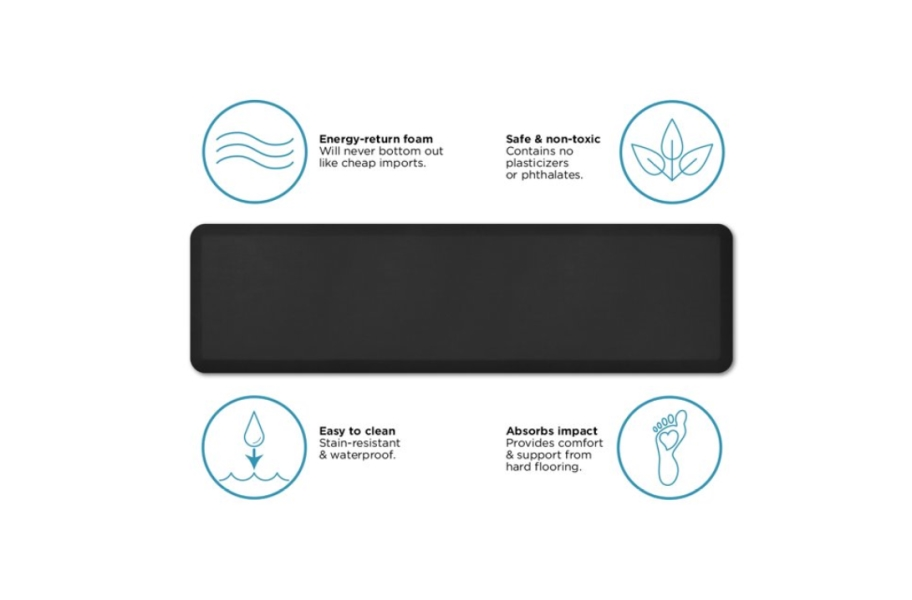 GelPro NewLife Designer Leather Grain Comfort Mat