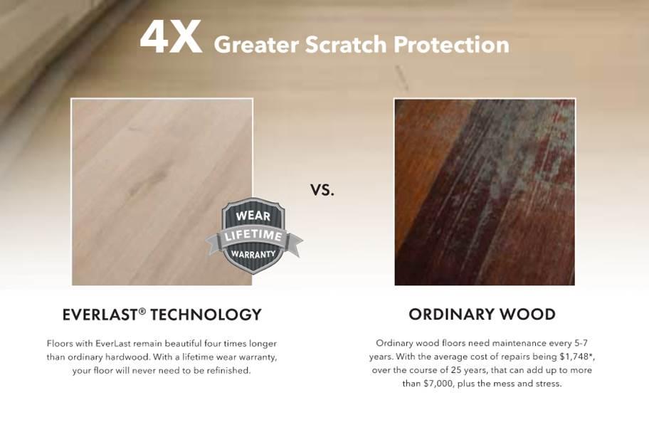 Mohawk Ultrawood Gingham Oaks Engineered Hardwood