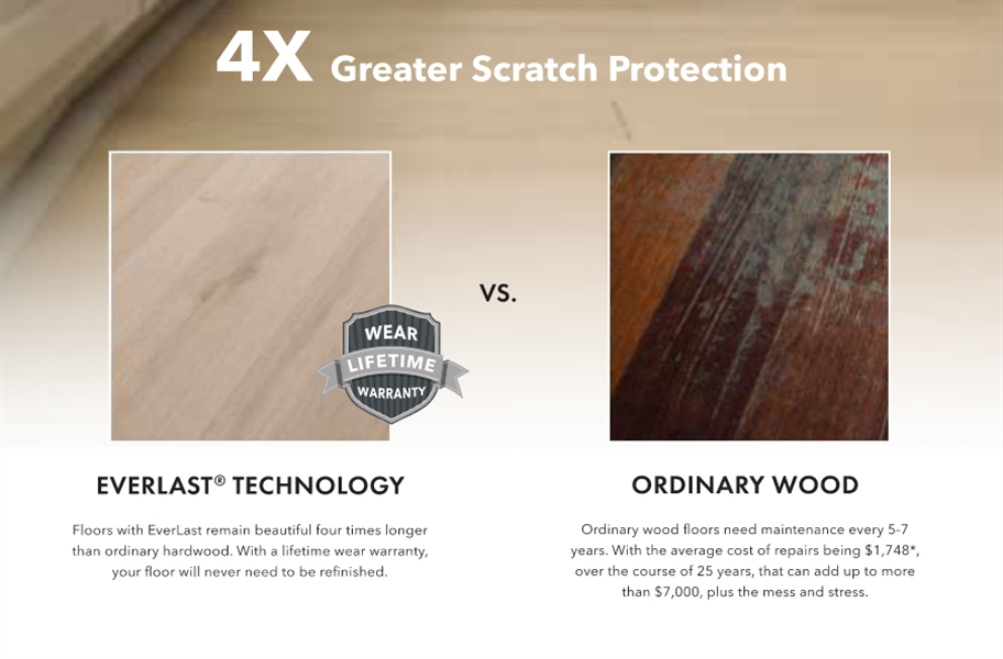 Mohawk Ultrawood Sebastian Isle Engineered Wood