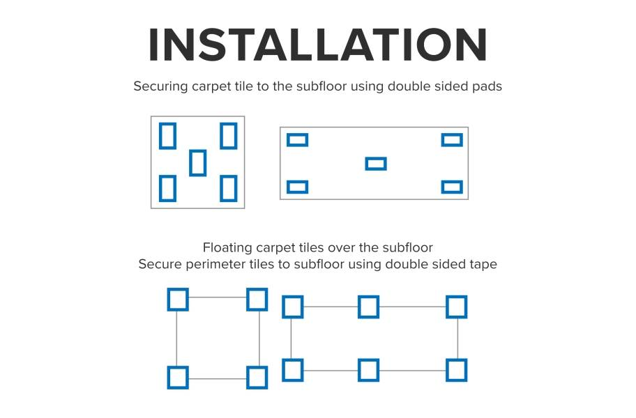 Double-Sided Tape Pads