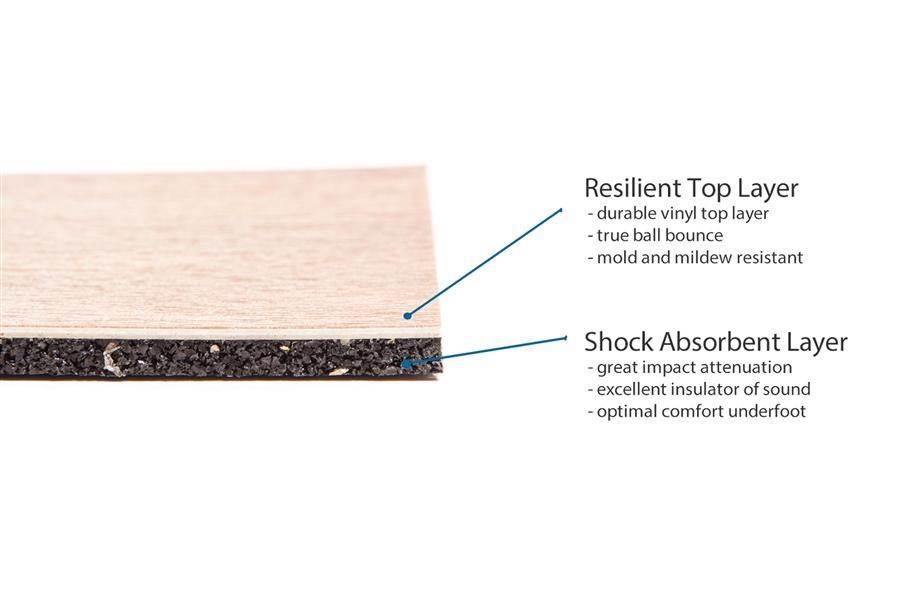 Impact Rolls - Wood Series