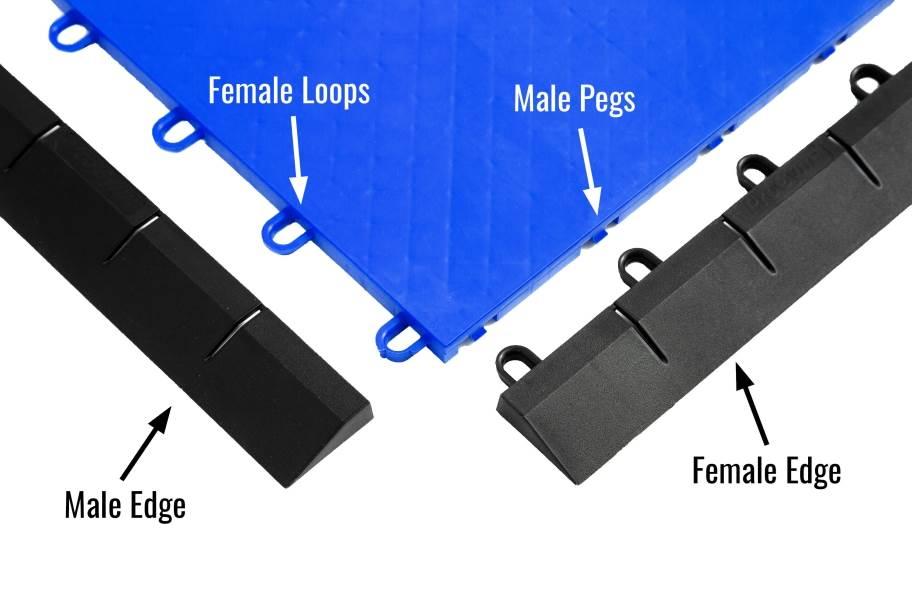 ProGym Male Edge