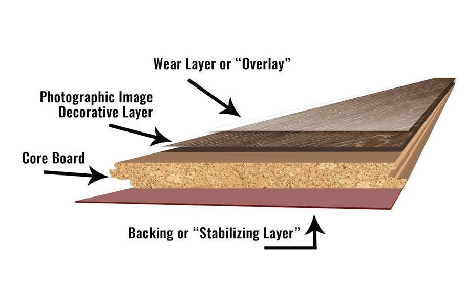 8mm Lustrewood Laminate Flooring