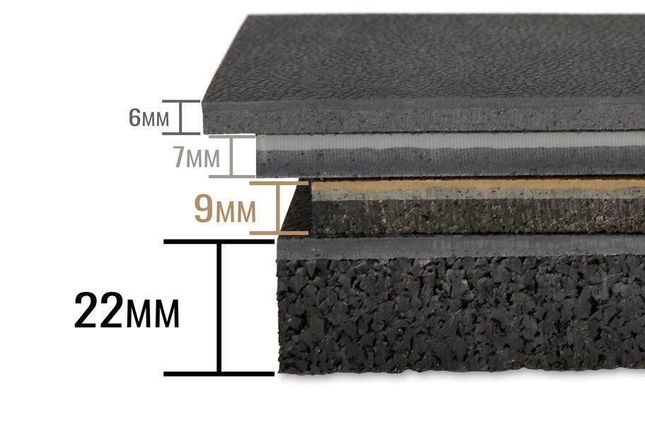 PAVIGYM 6mm Performance Rubber Tiles