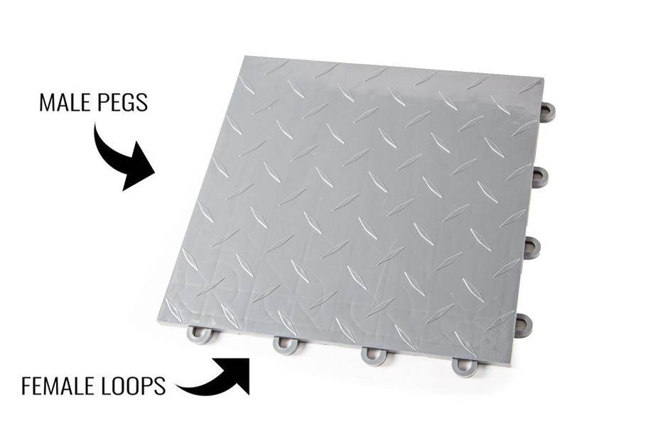Nitro Tile Car Pad Kits