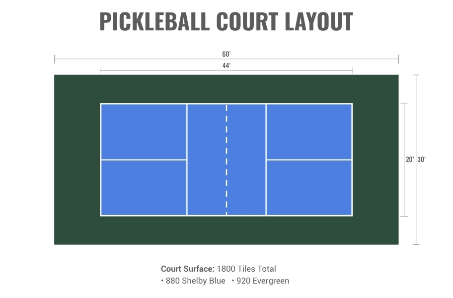 Pickleball Court Kit