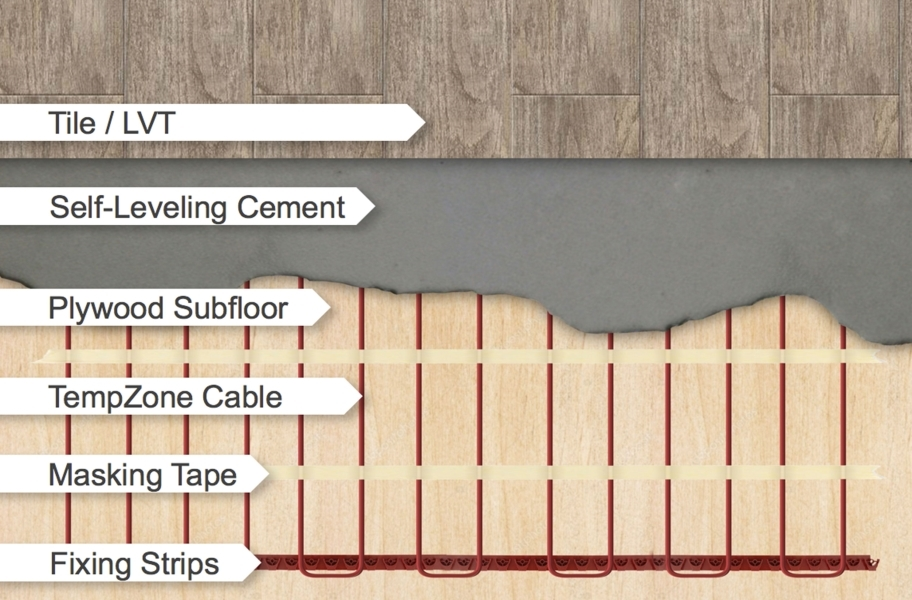 TempZone Floor Heating Cable 120V
