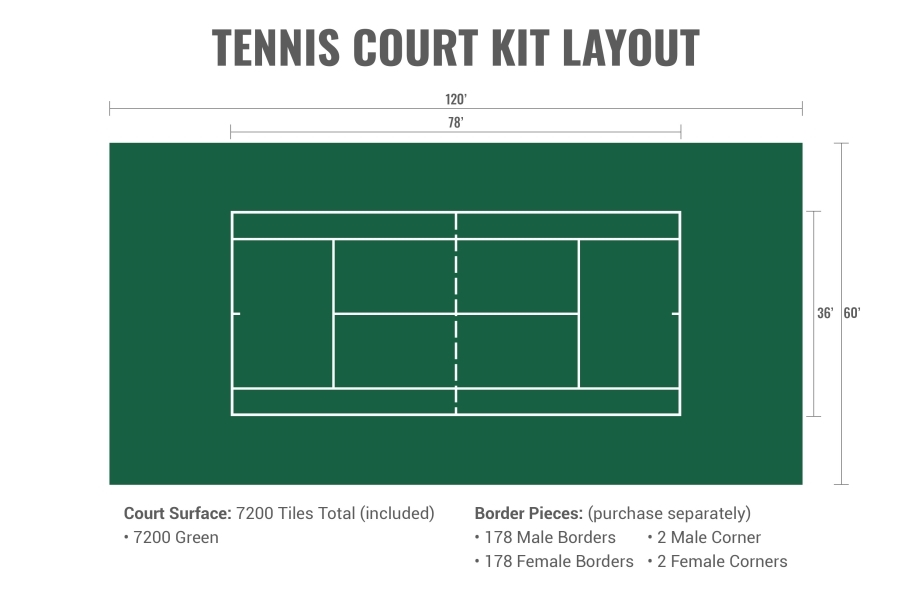 Outdoor Tennis Court Kit - 60' x 120' - Evergreen/Evergreen with Lines